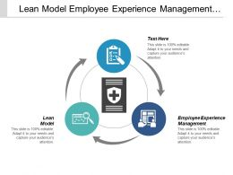 Lean Model Employee Experience Management Human Resources Business Management Cpb