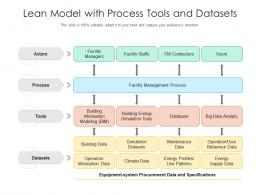 Lean Model With Process Tools And Datasets