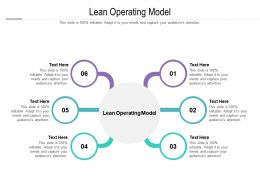 Lean Operating Model Ppt Powerpoint Presentation Styles Topics Cpb