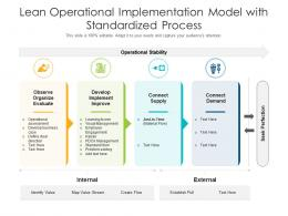 Lean Operational Implementation Model With Standardized Process