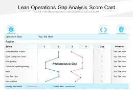 Lean Operations Gap Analysis Score Card