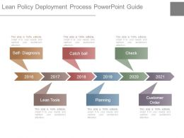 Lean Policy Deployment Process Powerpoint Guide
