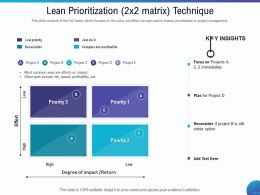 Lean Prioritization 2x2 Matrix Technique Axes Ppt Powerpoint Presentation Ideas Show