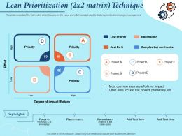Lean Prioritization 2x2 Matrix Technique Reconsider Ppt Powerpoint Presentation Example