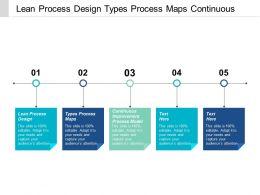 Lean Process Design Types Process Maps Continuous Improvement Process Model Cpb