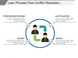 Lean Process Flow Conflict Resolution Technique Inventory Management Technique Cpb