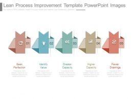 Lean Process Improvement Template Powerpoint Images