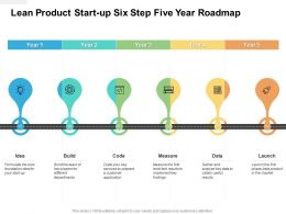 Lean Product Start Up Six Step Five Year Roadmap
