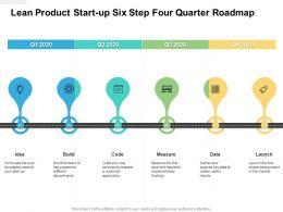 Lean Product Start Up Six Step Four Quarter Roadmap