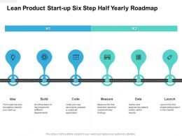 Lean Product Start Up Six Step Half Yearly Roadmap