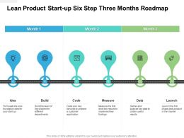Lean Product Start Up Six Step Three Months Roadmap