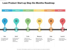 Lean Product Start Up Step Six Months Roadmap