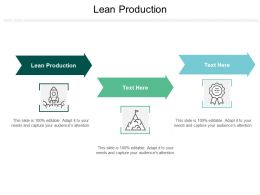 Lean Production Ppt Powerpoint Presentation Gallery File Formats Cpb