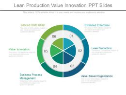 Lean Production Value Innovation Ppt Slides