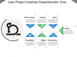 Lean Project Covering Overproduction Over Processing And Defects