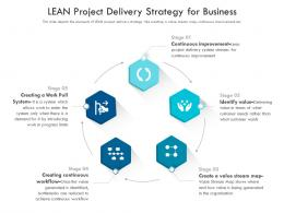 Lean Project Delivery Strategy For Business