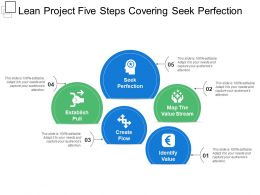 Lean Project Five Steps Covering Seek Perfection