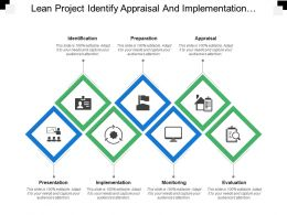 Lean Project Identify Appraisal And Implementation Monitoring
