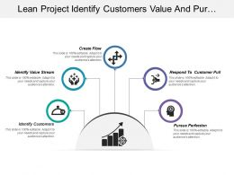Lean Project Identify Customers Value And Pursue Perfection