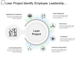 Lean Project Identify Employee Leadership Governance And Improvement