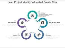 Lean Project Identify Value And Create Flow