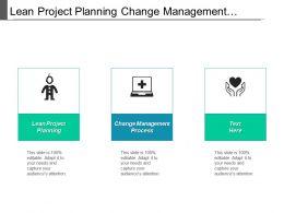 Lean Project Planning Change Management Process Rational Comprehensive Model Cpb