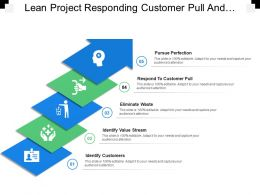 Lean Project Responding Customer Pull And Eliminating Waste
