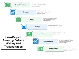 lean_project_showing_defects_waiting_and_transportation_Slide01
