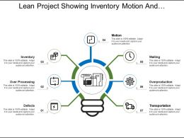 Lean Project Showing Inventory Motion And Overproduction