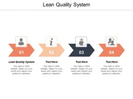 Lean Quality System Ppt Powerpoint Presentation Gallery Clipart Images Cpb