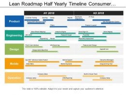 Lean Roadmap Half Yearly Timeline Consumer Testing Backlog Sweep