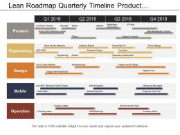 Lean Roadmap Quarterly Timeline Product Engineering Design Mobile