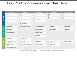Lean Roadmap Swimlane Current Near Term And Future