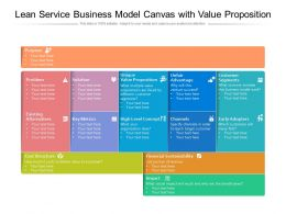 Lean Service Business Model Canvas With Value Proposition