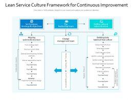 Lean Service Culture Framework For Continuous Improvement