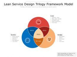 Lean Service Design Trilogy Framework Model