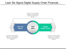 Lean Six Sigma Digital Supply Chain Financial Strategies Cpb