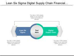 Lean Six Sigma Digital Supply Chain Financial Strategies Cpb
