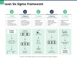Lean Six Sigma Framework Improve Ppt Powerpoint Presentation Professional Design Inspiration