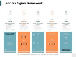 Lean Six Sigma Framework Ppt Powerpoint Presentation Layouts Design Ideas