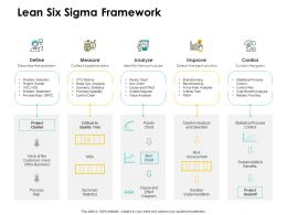 Lean Six Sigma Framework Project Ppt Powerpoint Presentation Templates