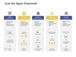 Lean Six Sigma Framework Solution Implementation Ppt Presentation Styles Grid