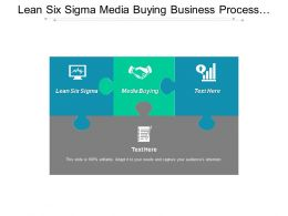 Lean Six Sigma Media Buying Business Process Outsourcing Cpb