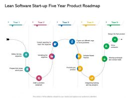 Lean Software Start Up Five Year Product Roadmap