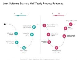 Lean Software Start Up Half Yearly Product Roadmap