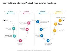 Lean Software Start Up Product Four Quarter Roadmap
