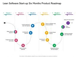 Lean Software Start Up Six Months Product Roadmap