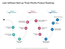 Lean Software Start Up Three Months Product Roadmap