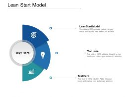 Lean Start Model Ppt Powerpoint Presentation Icon Layout Cpb