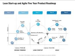 Lean Start Up And Agile Five Year Product Roadmap